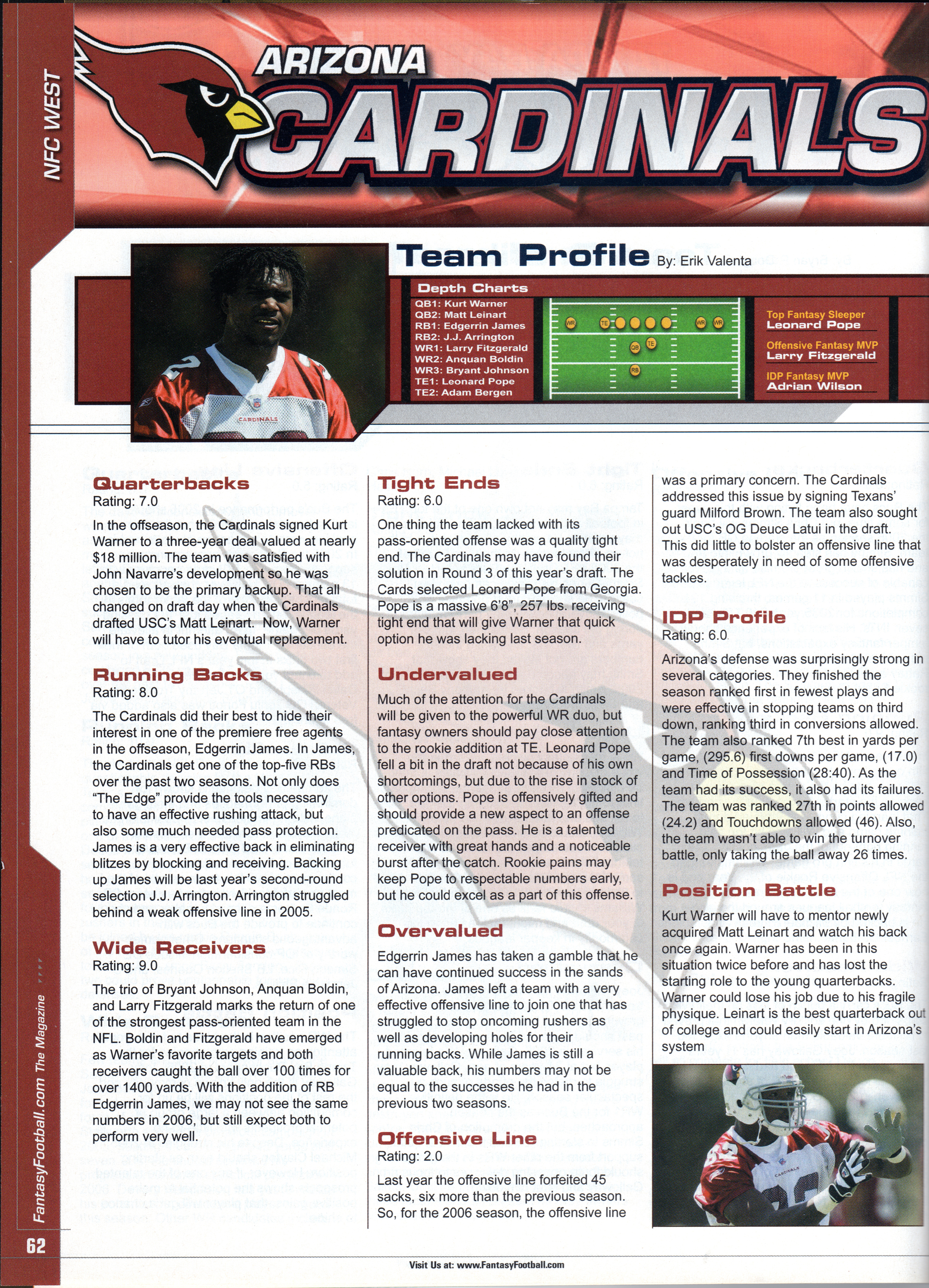 FantasyFootball.com Cardinals Article