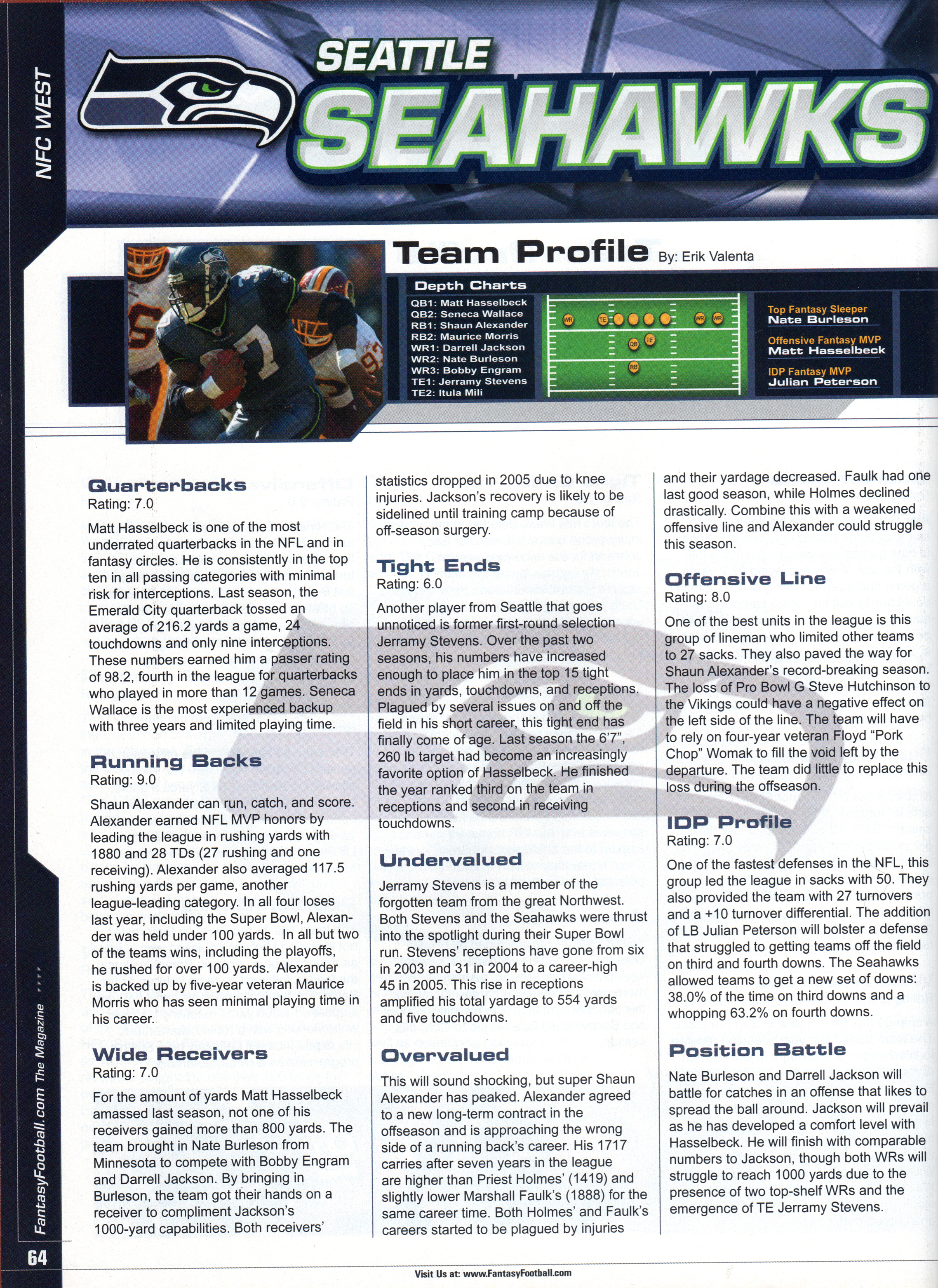 FantasyFootball.com Seahawks Article
