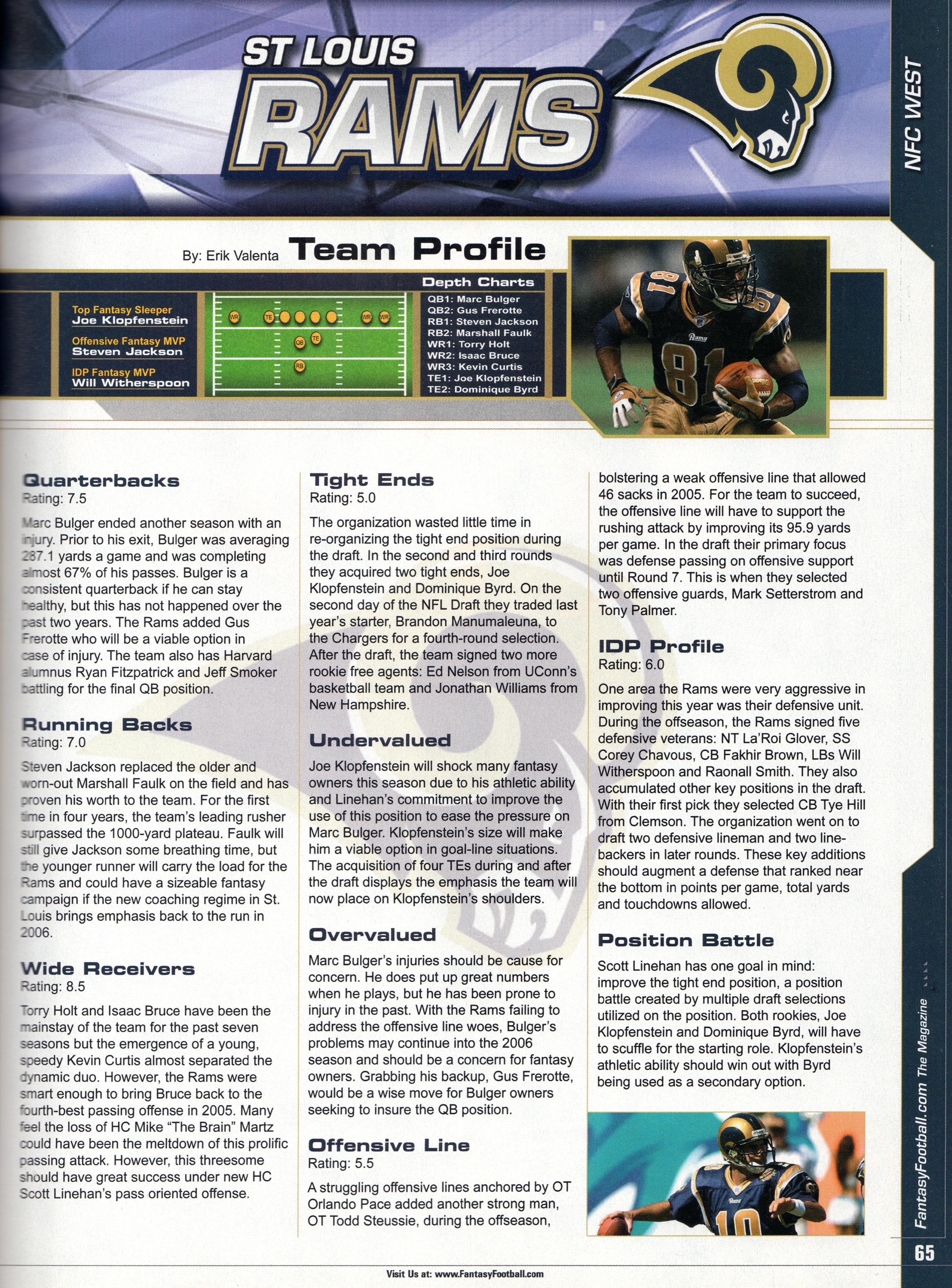FantasyFootball.com Rams Article